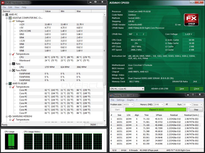 Рабочая температура в нагрузке fx 8320
