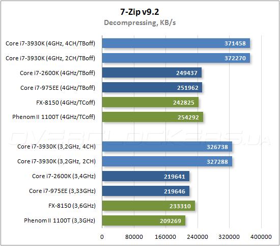 Futuremark составила рейтинг игровых компьютеров steam machine