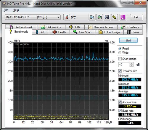 Тестирование Alienware M18xR1