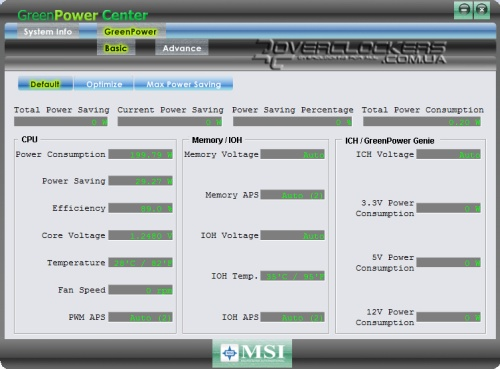 MSI GreenPower Center