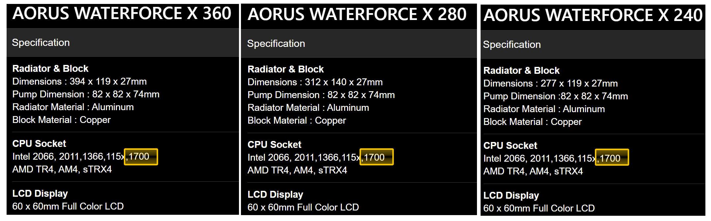 Необслуживаемые СВО Aorus WaterForce X поддерживают сокет Intel LGA1700
