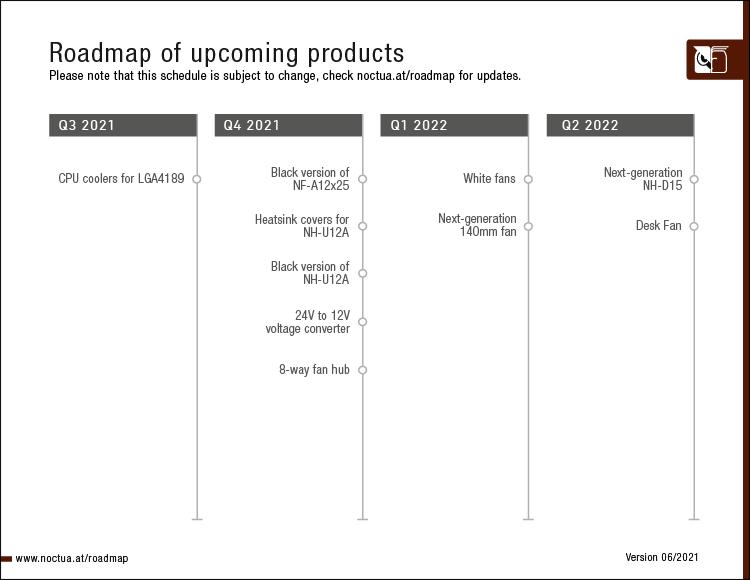 Дорожная карта Noctua: преемник суперкулера NH-D15 задержится до второго квартала 2022 года
