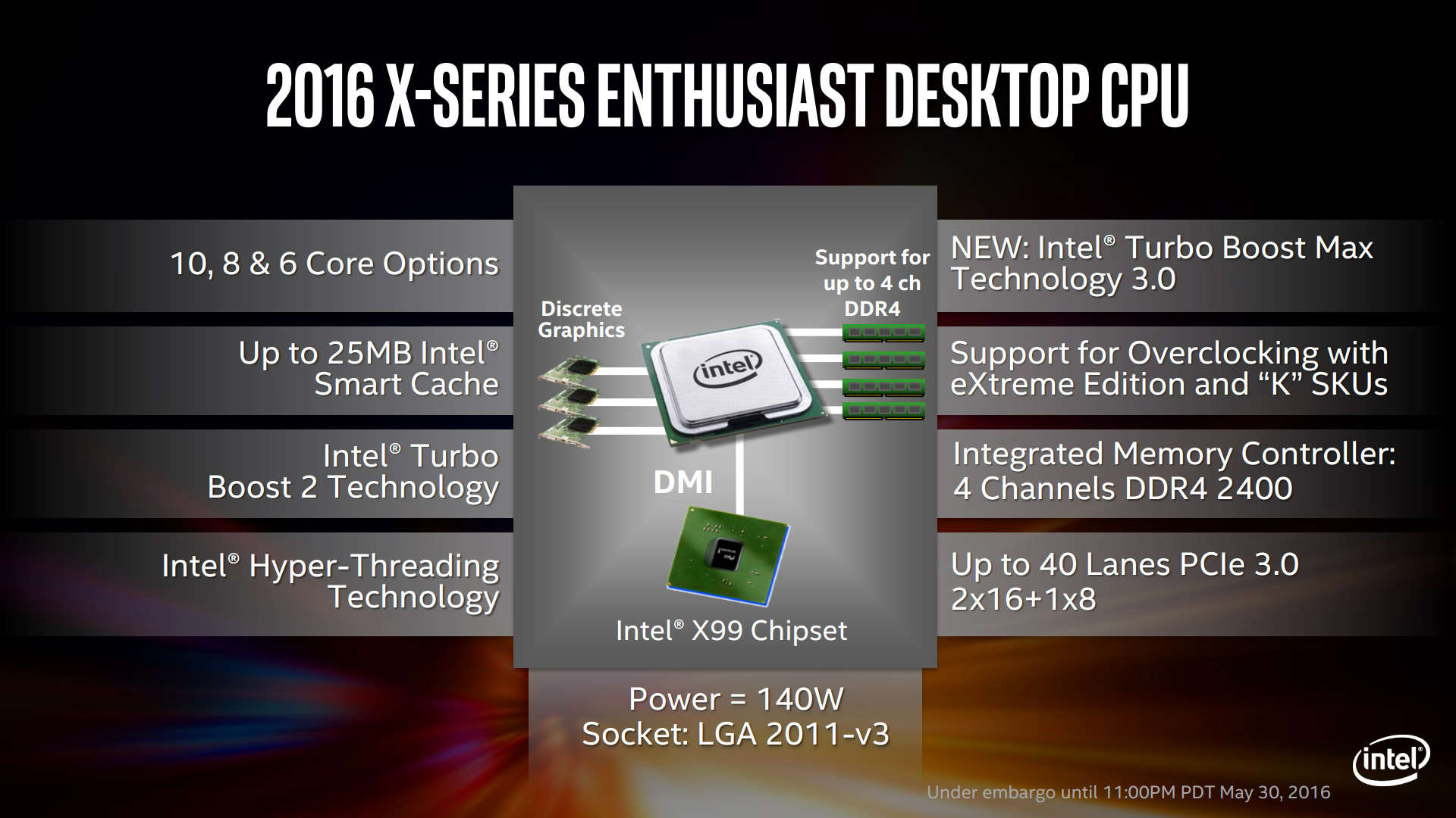 Intel анонсировала процессоры Broadwell-E
