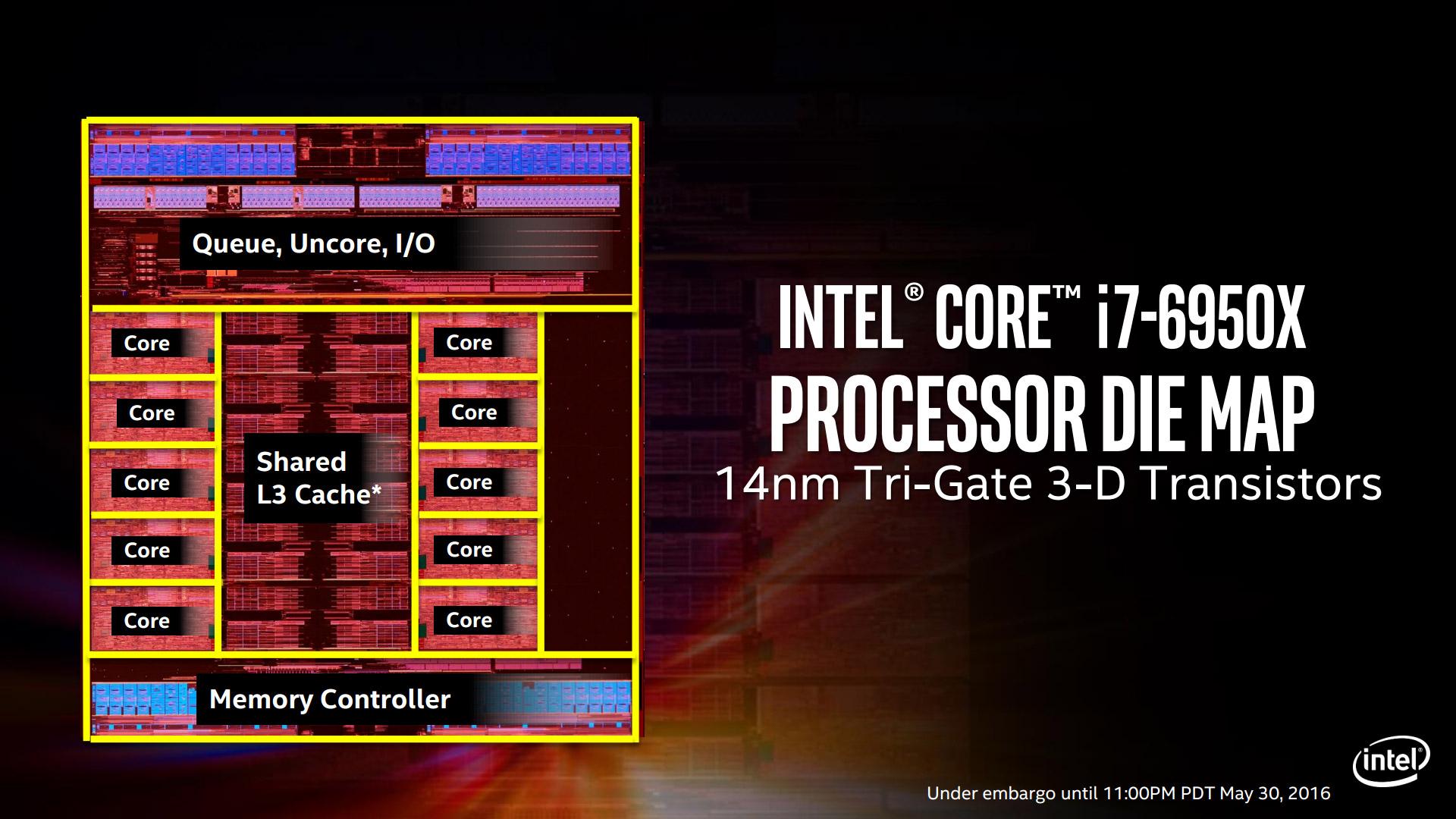 Intel выпустила 10-ядерный процессор для игроков