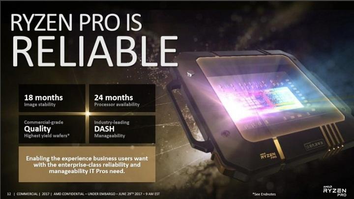 Ryzen Pro— новая линейка процессоров AMD корпоративного класса