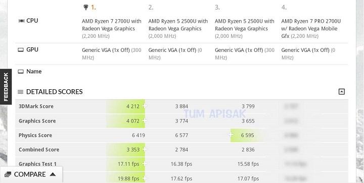 AMD приглашает партнёров наноябрьскую презентацию мобильных версий Ryzen