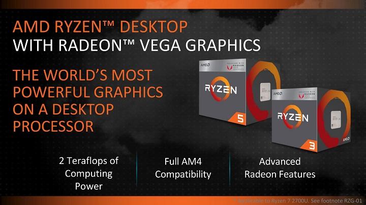 AMD выпустила первые процессоры Ryzen синтегрированной графикой для настольныхПК