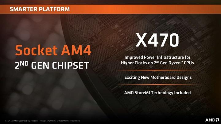 Компания AMD представила десктопные процессоры Ryzen обновленного поколения