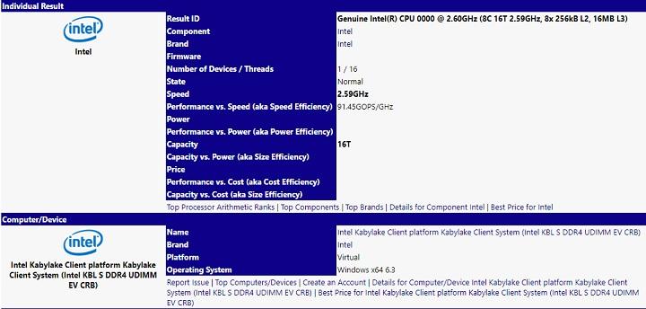 Восьмиядерный Intel Coffee Lake-S
