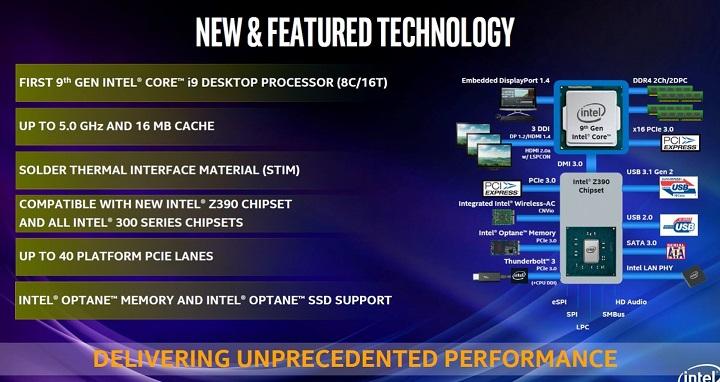 Intel Core 9-го поколения