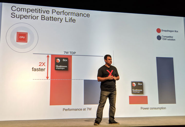 однокристальная система Qualcomm Snapdragon 8cx