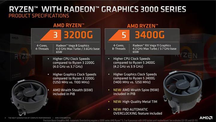 Ryzen 3 3200G и Ryzen 5 3400G (Picasso)