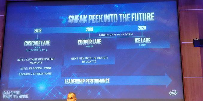 Технологическая дорожная карта Intel