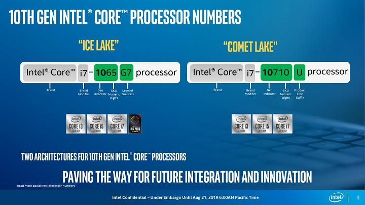 Дебютировали мобильные процессоры Intel Comet Lake-U и Comet Lake-Y