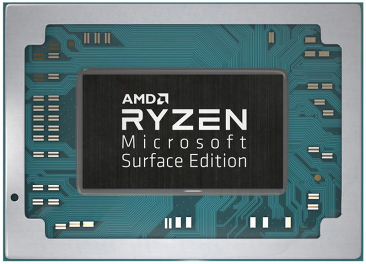 Ryzen Surface