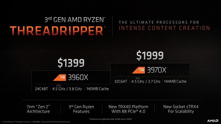 AMD выпустила процессоры Ryzen Threadripper 3-го поколения
