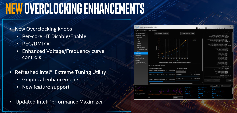 Intel Core 10-го поколения