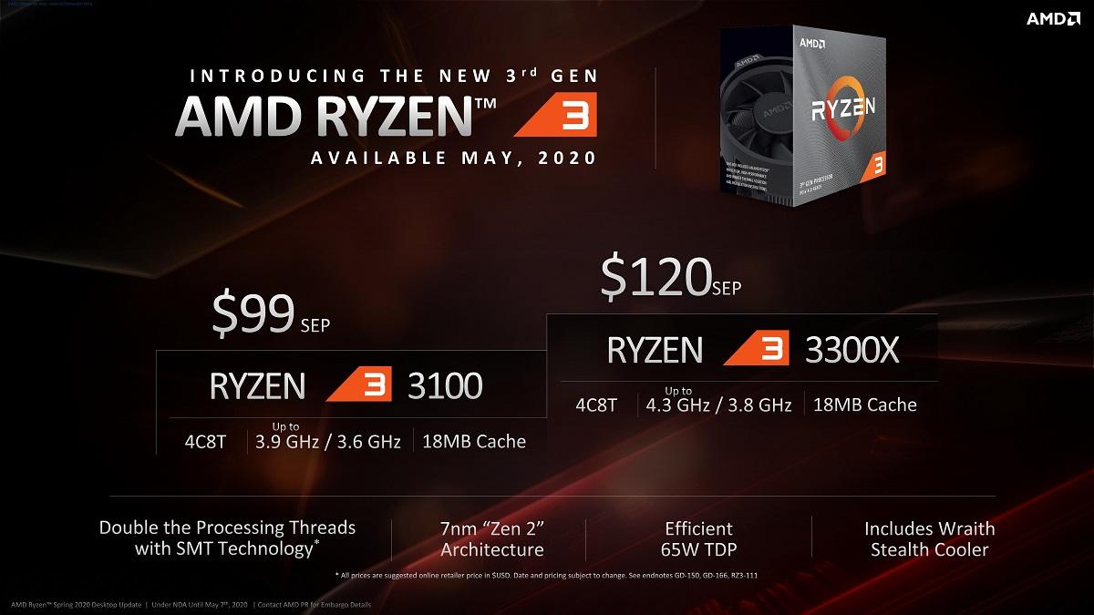 Жидкий азот помог AMD Ryzen 3 3100 преодолеть отметку в 5,9 ГГц - Украинский оверклокерский портал