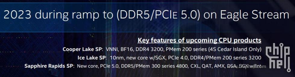 Первые снимки серверного CPU Intel Sapphire Rapids-SP