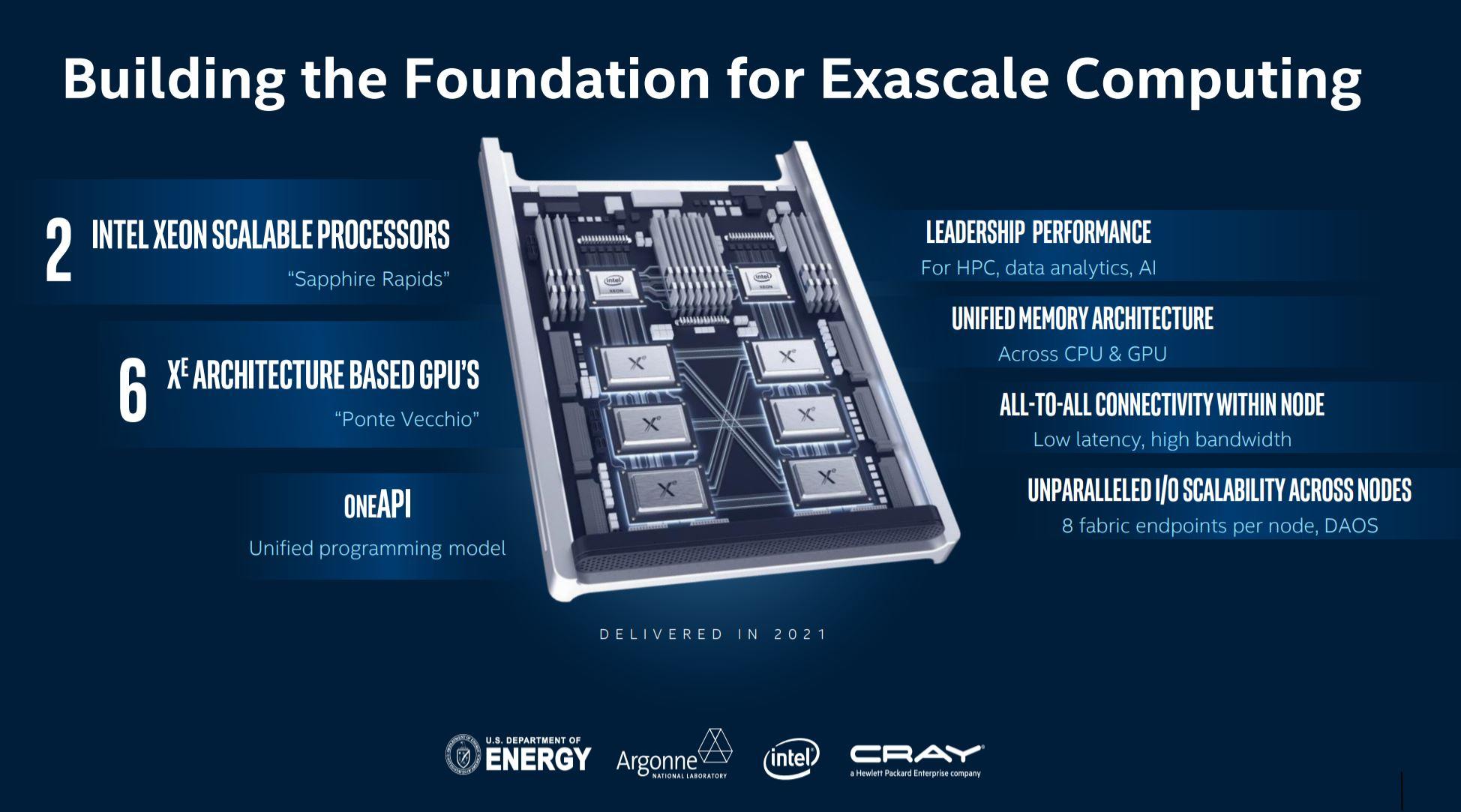 Фото серверного процессора Intel Sapphire Rapids-SP в конструктиве LGA4677 (обновлено)