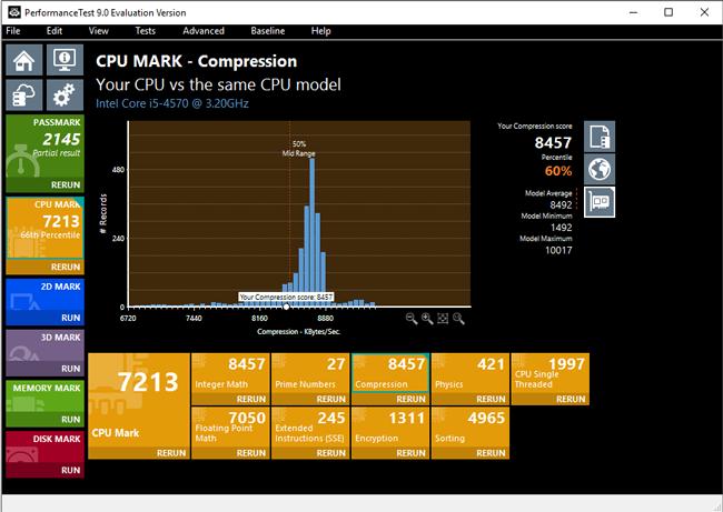 PassMark расширяет возможности кроссплатформенного тестирования CPU