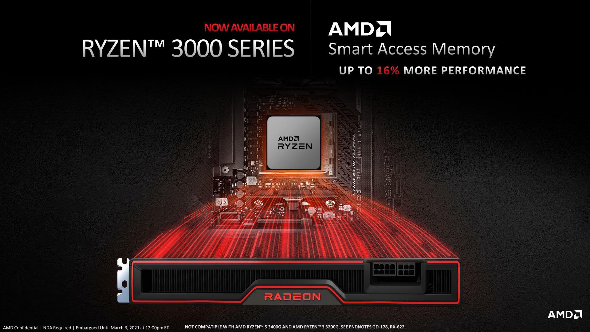 AMD добавляет поддержку Smart Access Memory для процессоров Ryzen 3000