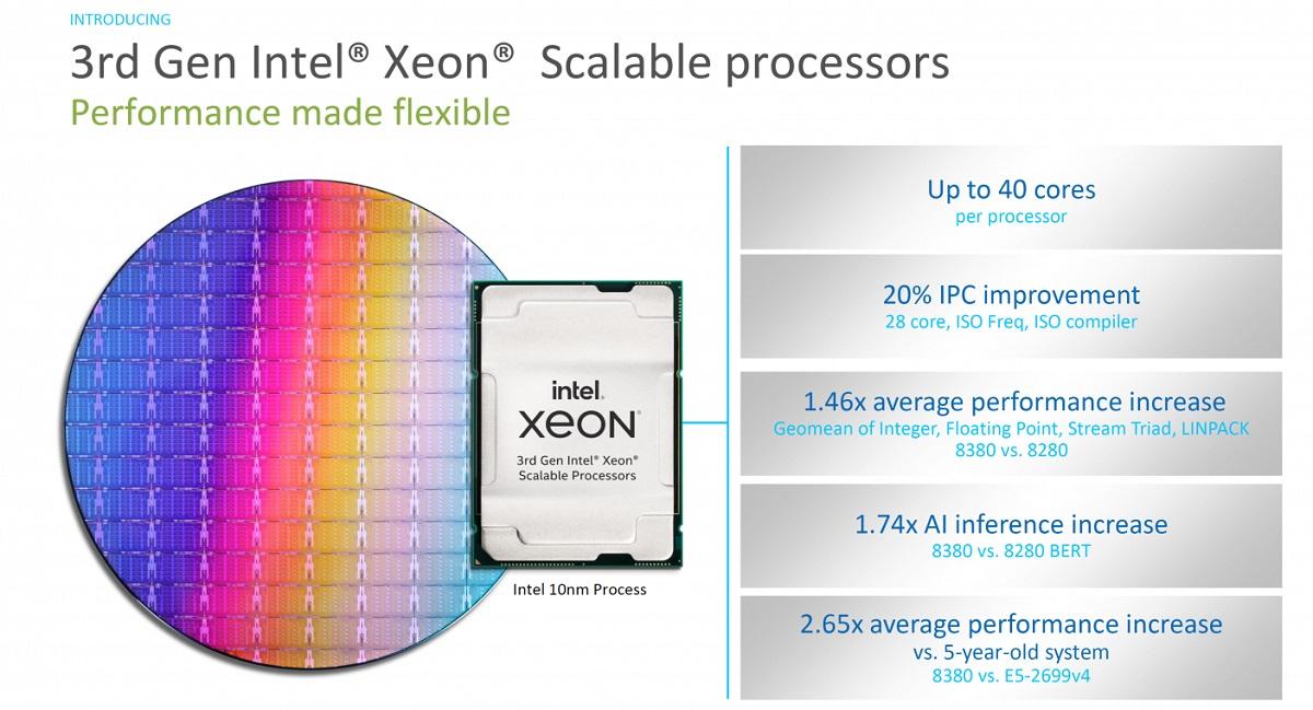 Intel анонсировала 10-нм серверные процессоры Xeon Scalable 3-го поколения