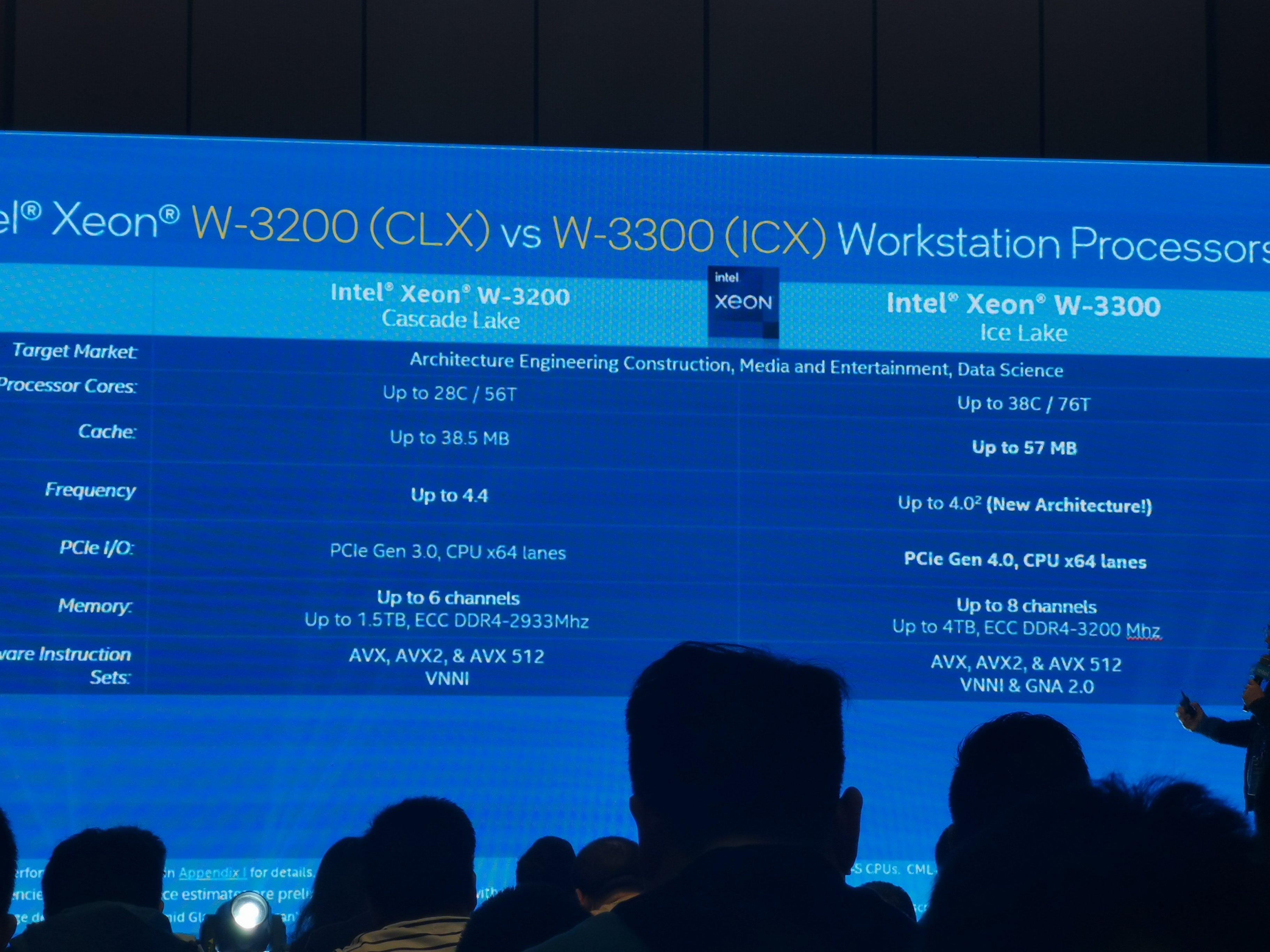 В дорожной карте Intel релиз процессоров Alder Lake-S запланирован на третий квартал