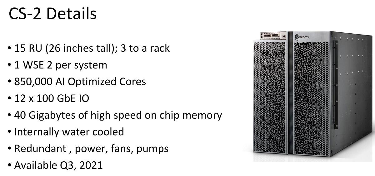 Процессор Cerebras WSE-2 для ИИ-вычислений содержит 850 тысяч ядер