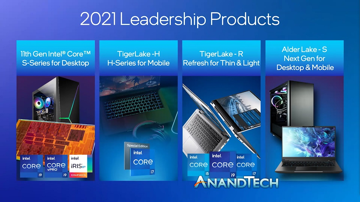 Intel готовит линейку мобильных чипов Tiger Lake Refresh