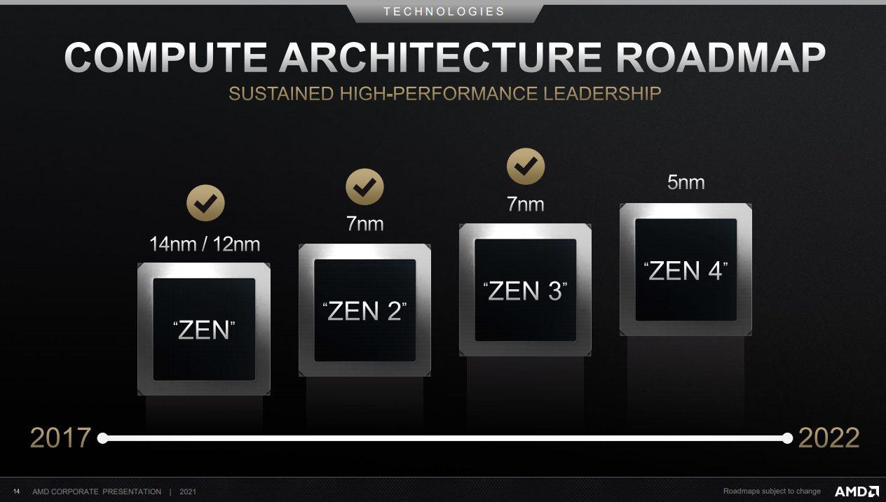 Слух: процессоры AMD Raphael с архитектурой Zen 4 задержатся до конца 2022-го