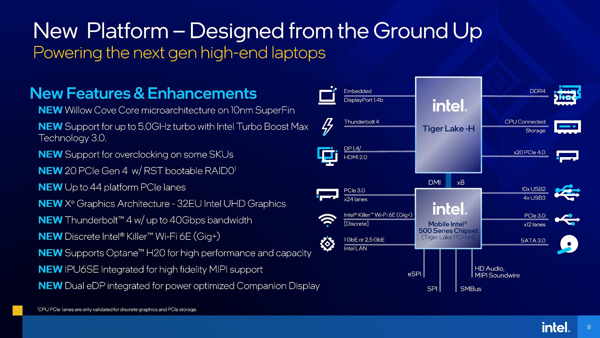 Intel выпустила 45-ваттные процессоры Core 11-го поколения для игровых ноутбуков