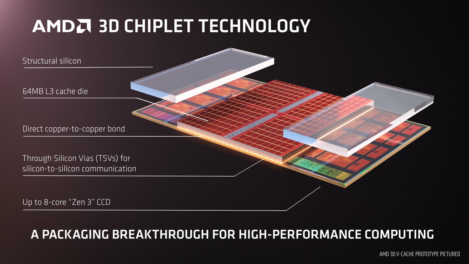 Intel, AMD и TSMC расскажут о трёхмерной компоновке микросхем на Hot Chips 33