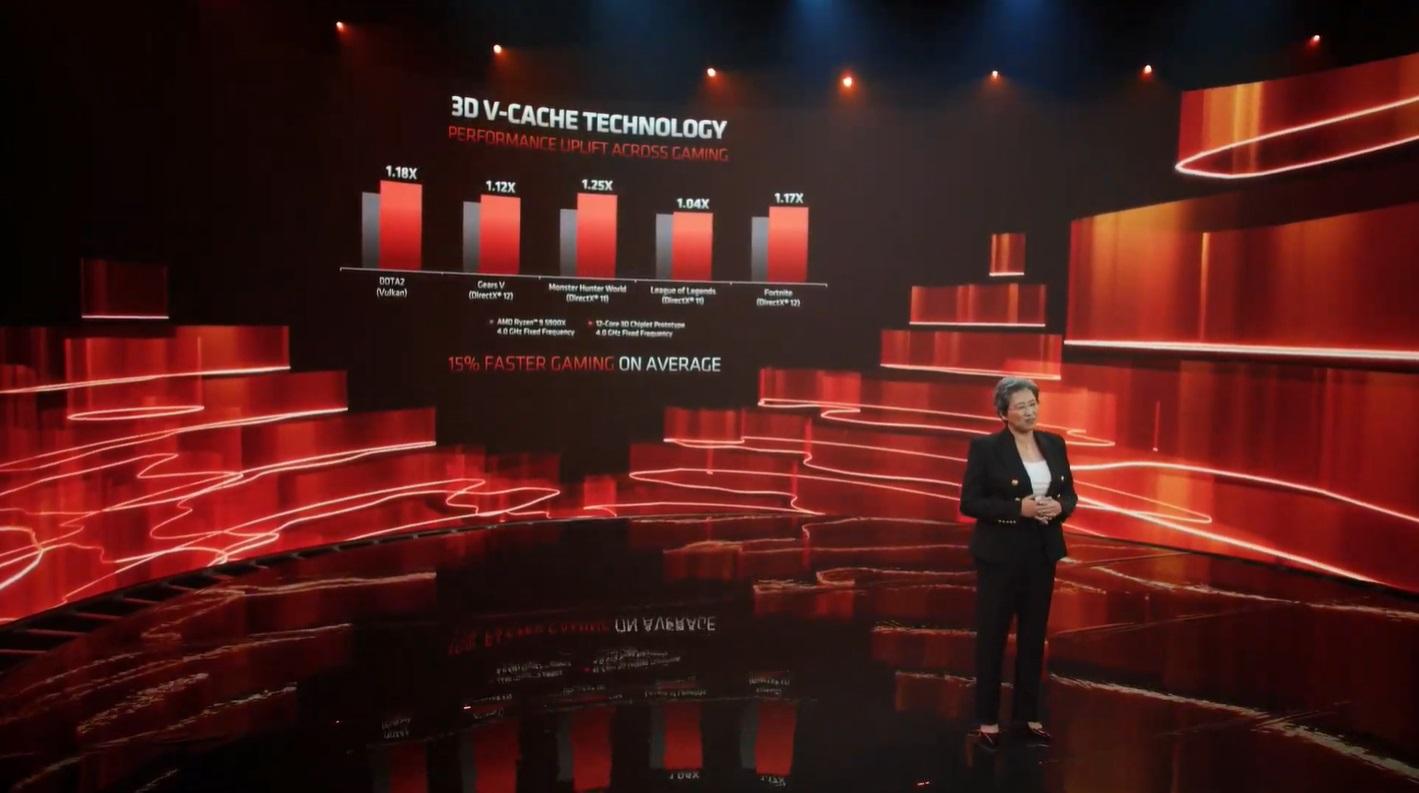 AMD показала образец Ryzen 9 5900X с технологией 3D V-Cache