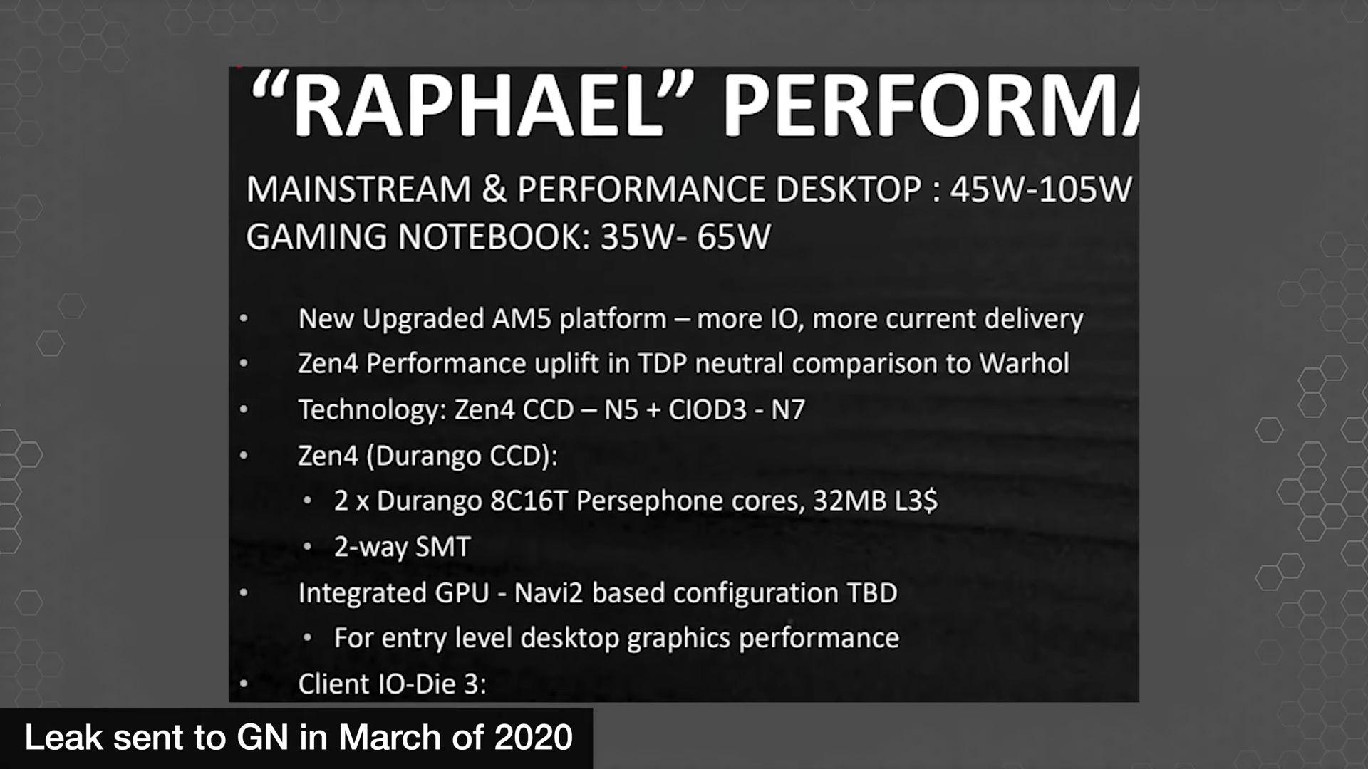 Несколько слов о процессорах AMD Raphael (Zen 4) для платформы AM5