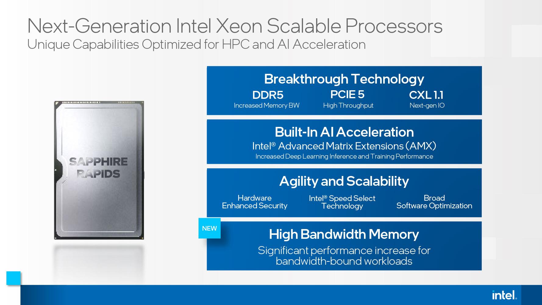 Опытные экземпляры CPU Sapphire Rapids тестируются специалистами Intel