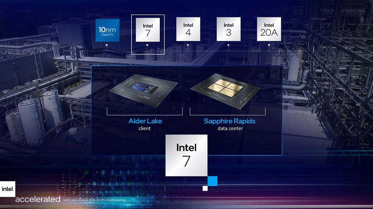 В процессорах Core 14-го поколения Intel объединит три кристалла