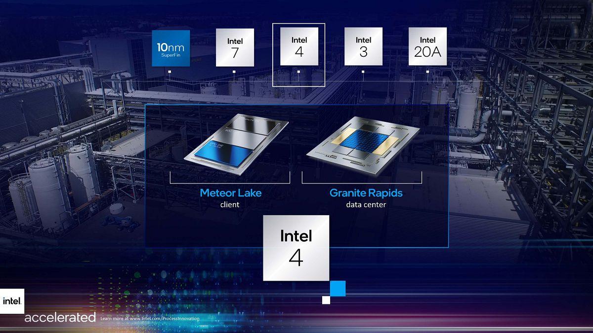 Слух: видеоядро процессоров Intel Arrow Lake-P насчитывает до 320 блоков EU
