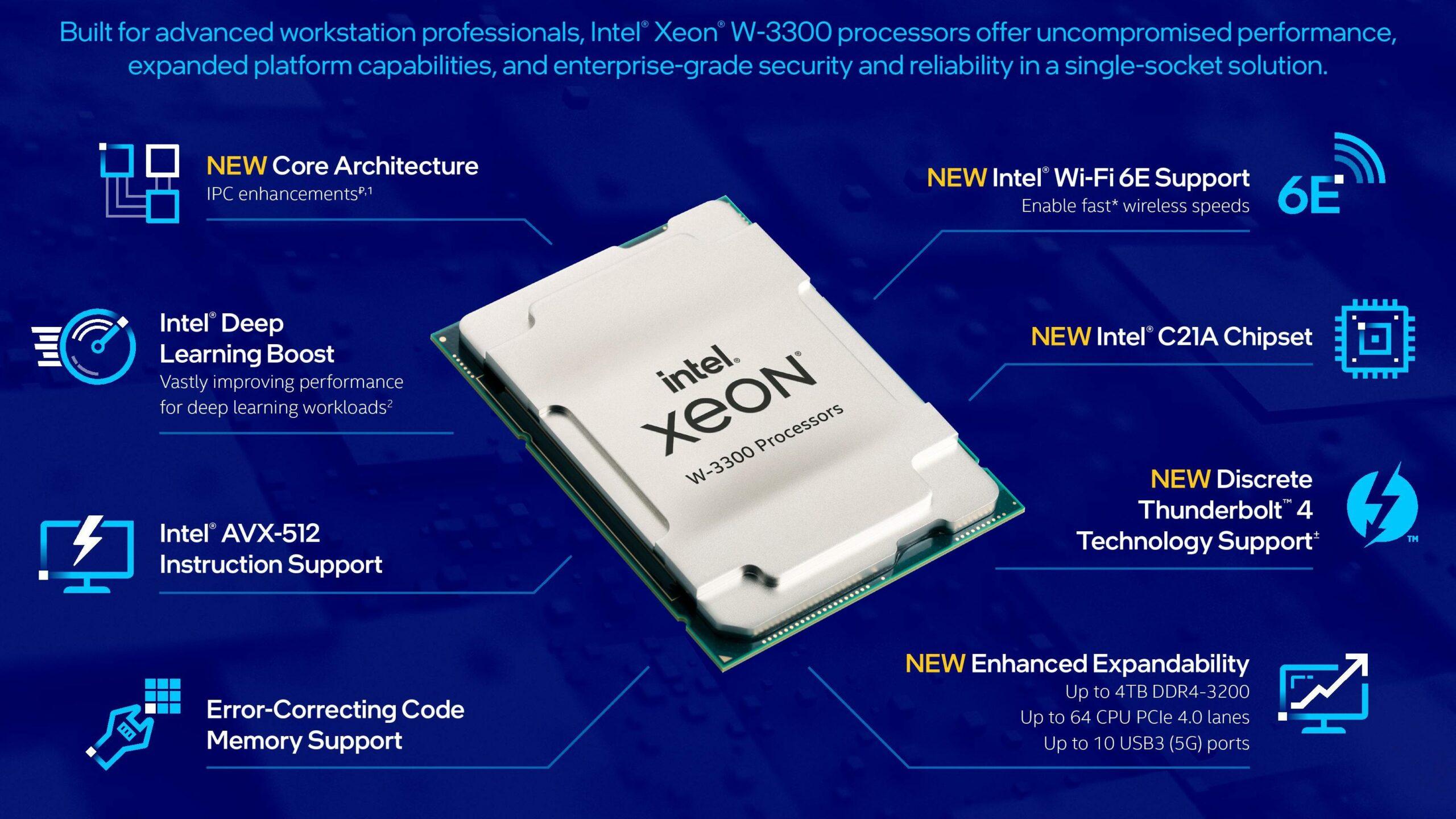 Intel снижает цены на серверные процессоры для борьбы с AMD