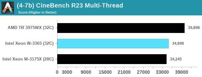 Intel представила процессоры Xeon W-3300 на архитектуре Ice Lake-SP