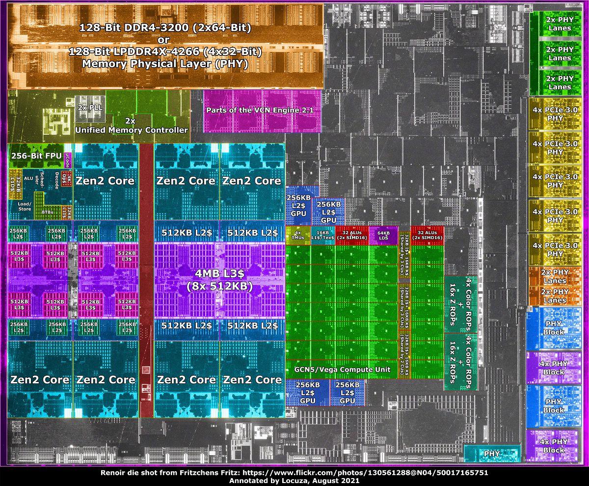 Изучаем кристалл гибридных процессоров AMD Ryzen 5000G (Cezanne)