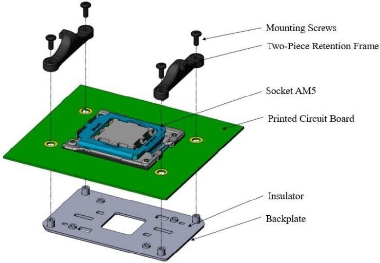 Платформа AMD AM5 унаследует совместимость с кулерами для Socket AM4