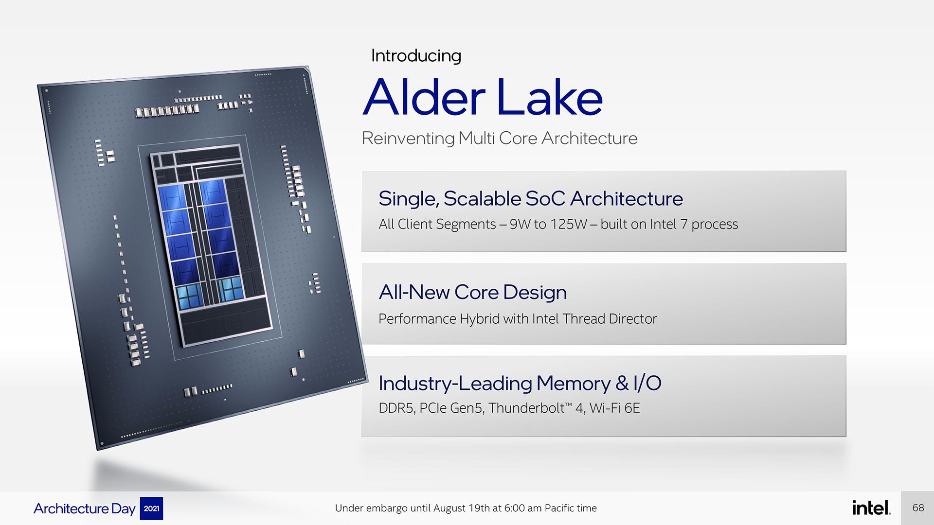 Intel Core i9-12900K опередил AMD Ryzen 9 5950X в многопоточном тесте Cinebench R23