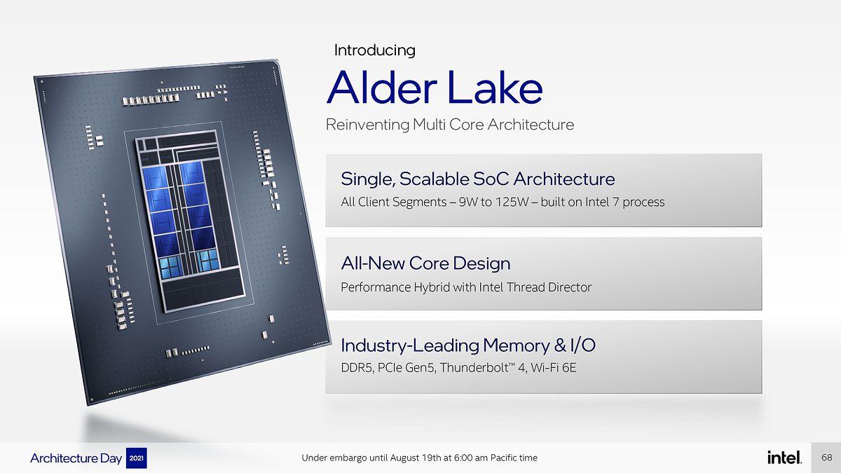 Intel предложит CPU Alder Lake-S с деактивированной графикой