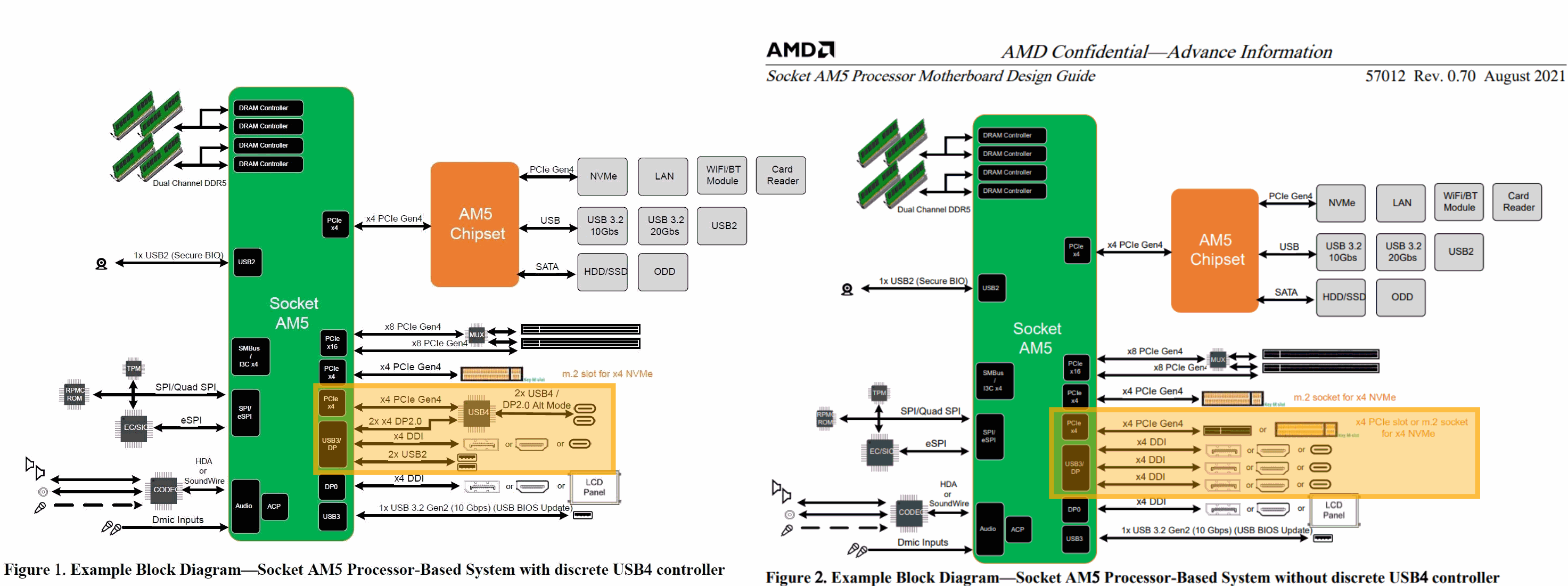 Процессоры AMD Ryzen на архитектуре Zen 4 получат интегрированную графику