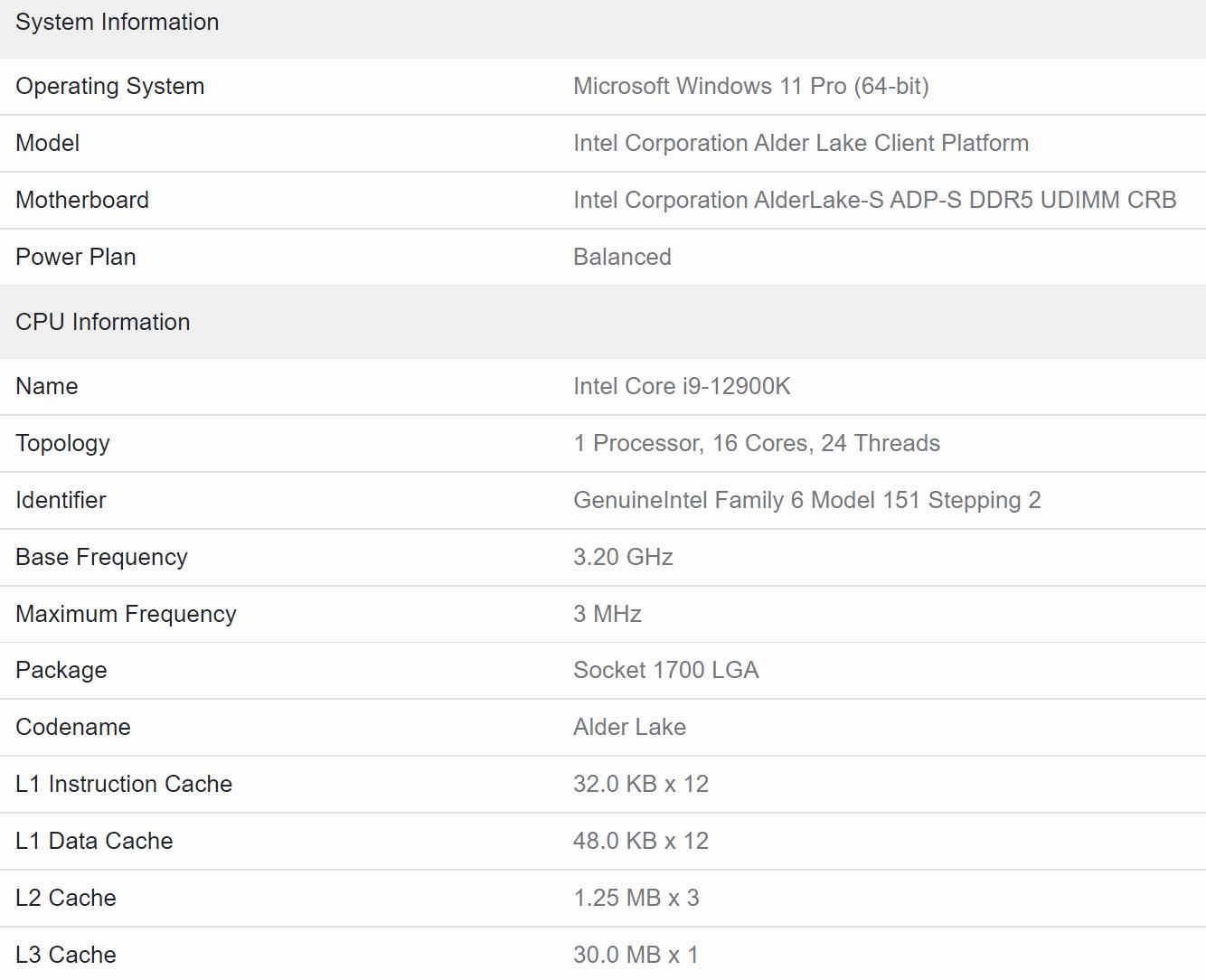 Intel Core i9-12900K на 12% быстрее Ryzen 9 5950X в одноядерном тесте Geekbench 5