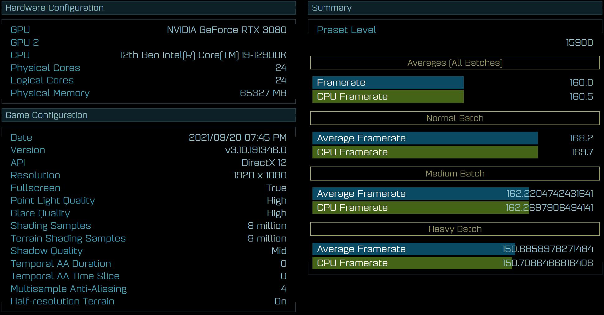 Intel Core i9-12900K появился в базе бенчмарка Ashes of the Singularity