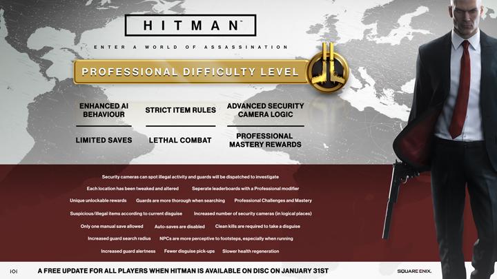 ВHitman появится новый уровень трудности  Professional