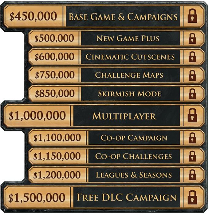 стратегия Iron Harvest идет на Kickstarter