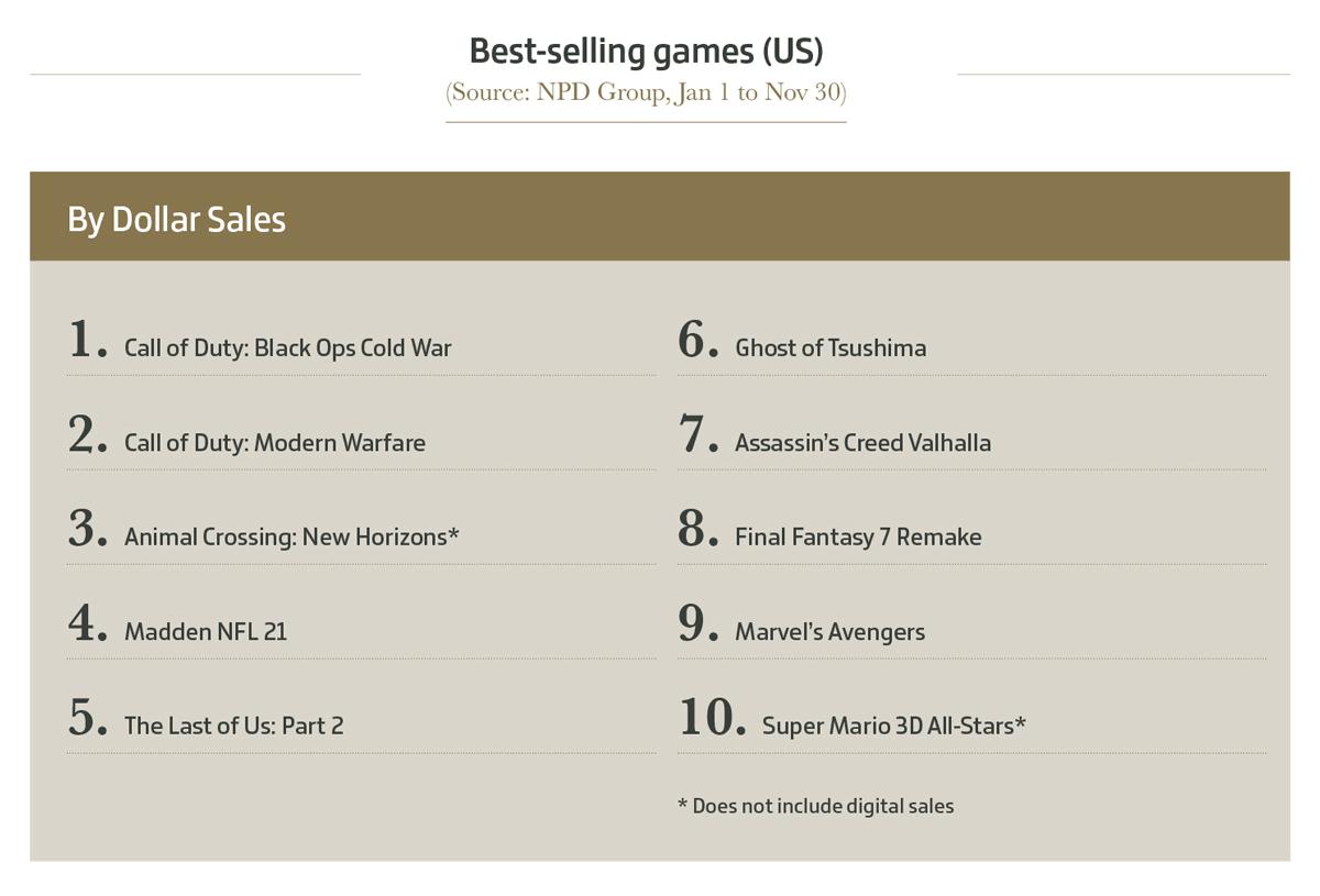 GamesIndustry.biz